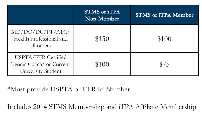 ITPA and STMS Tennis Medicine and Performance Conference July 19 ...