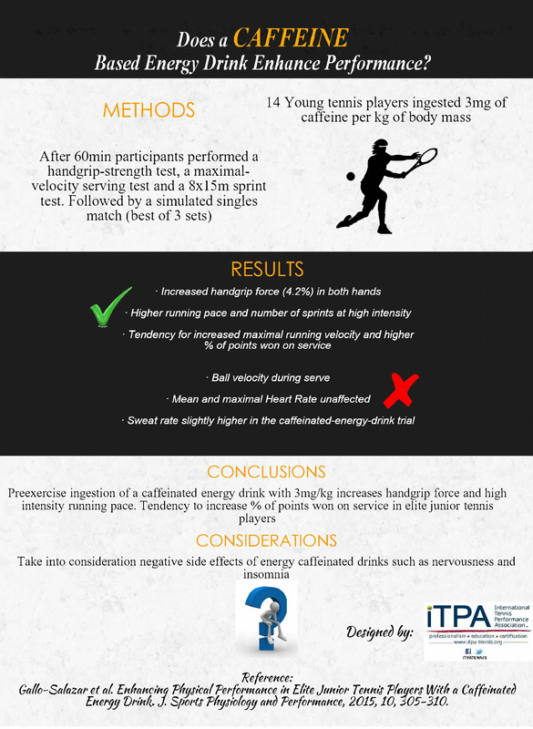 The ITPA Tennis Fitness Training and Tennis Certification